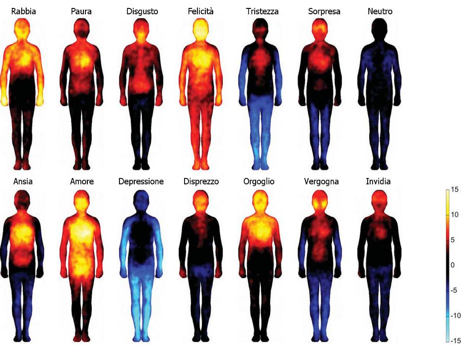 Emozioni nel corpo2